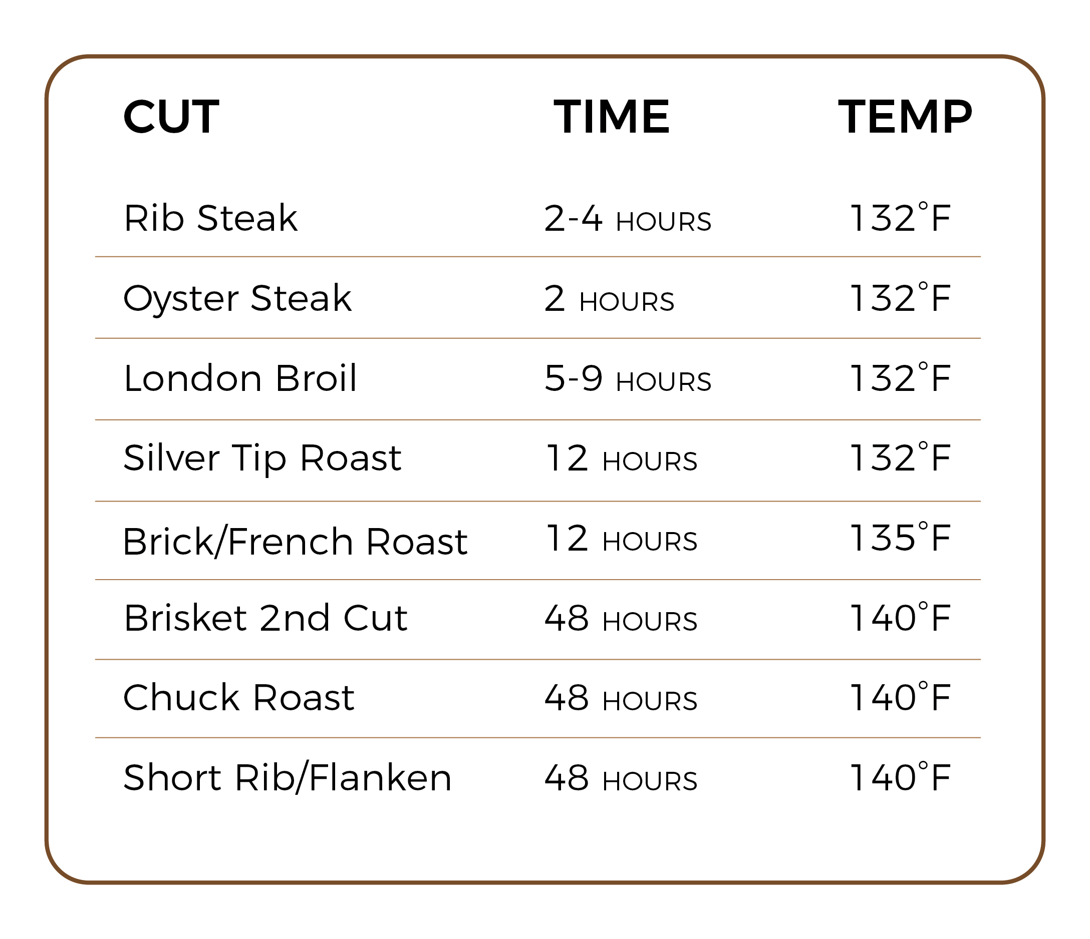Sous Vide For All Cooking Beef Lifestyle Kosher Com